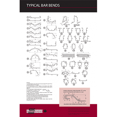 Typical Bar Bends Wall Poster